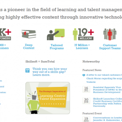 Skillsoft e-Learning Solutions